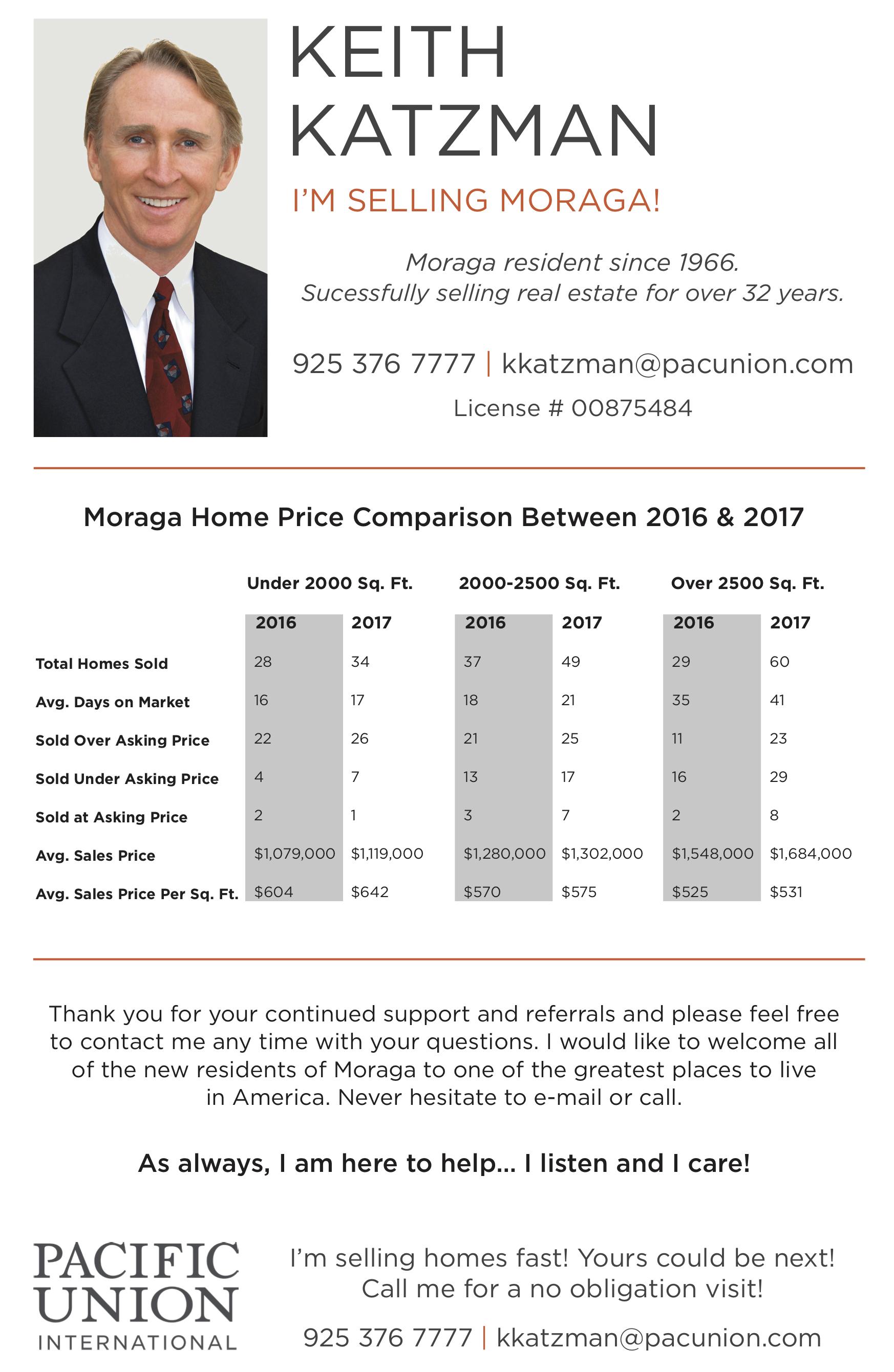 Moraga Home Price Comparison Between 2016 & 2017